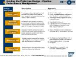 guiding the prototype design pipeline performance management