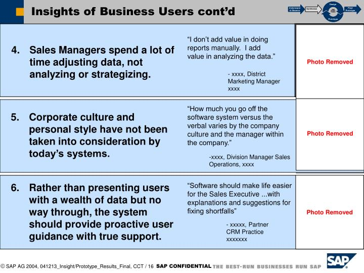 Insights of Business Users cont'd