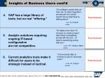 insights of business users cont d1
