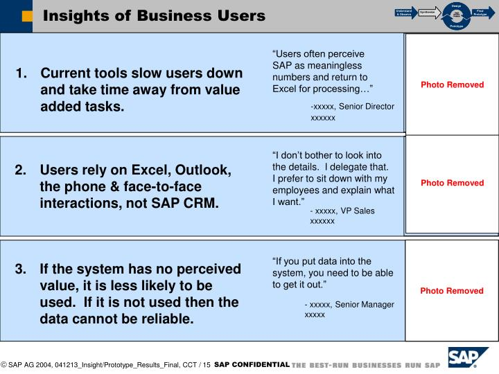 Insights of Business Users