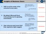 insights of business users1