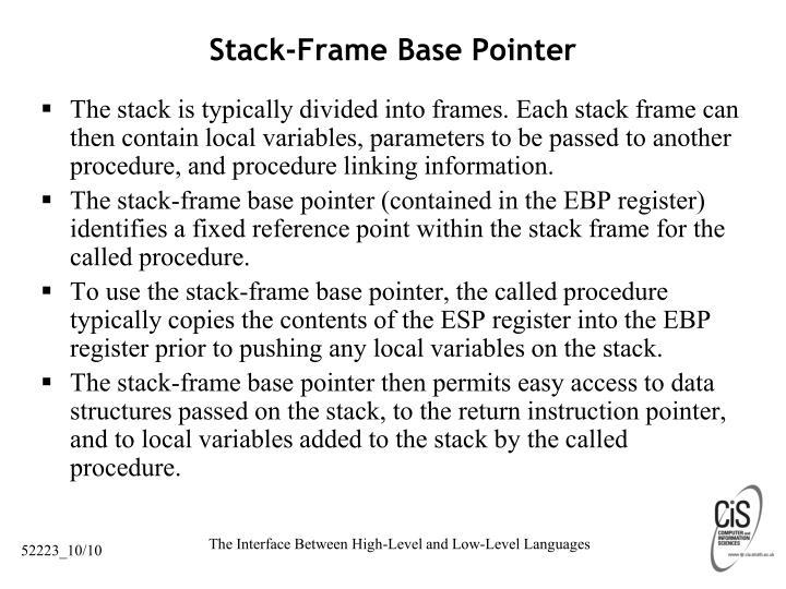 Stack-Frame Base Pointer