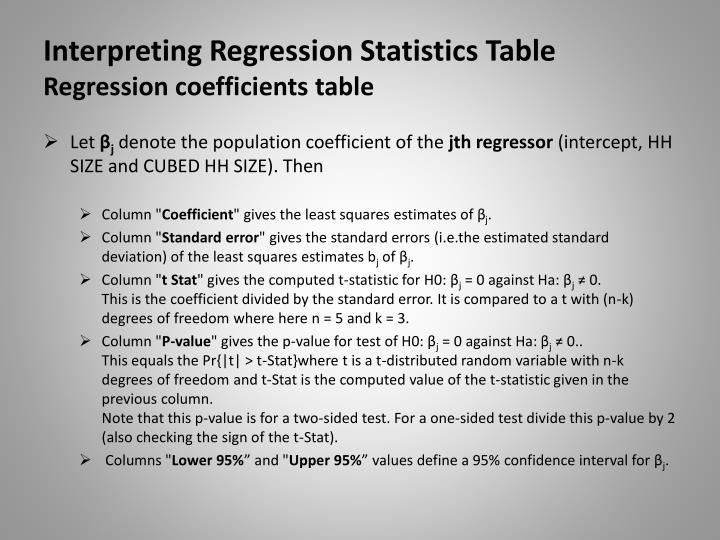 Interpreting Regression Statistics Table