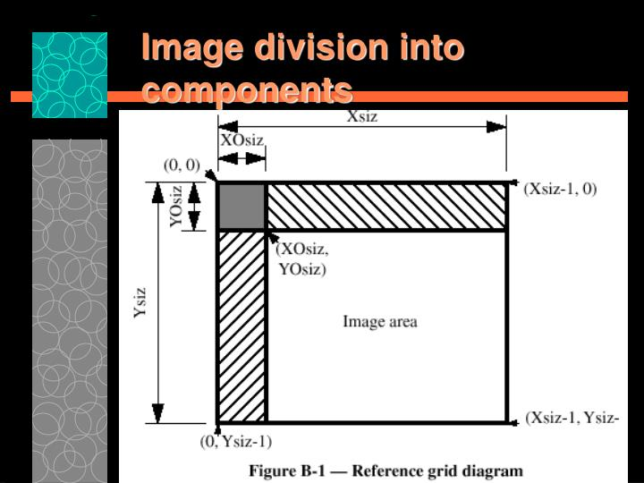Image division into components