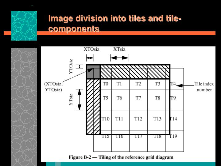 Image division into tiles and tile-components