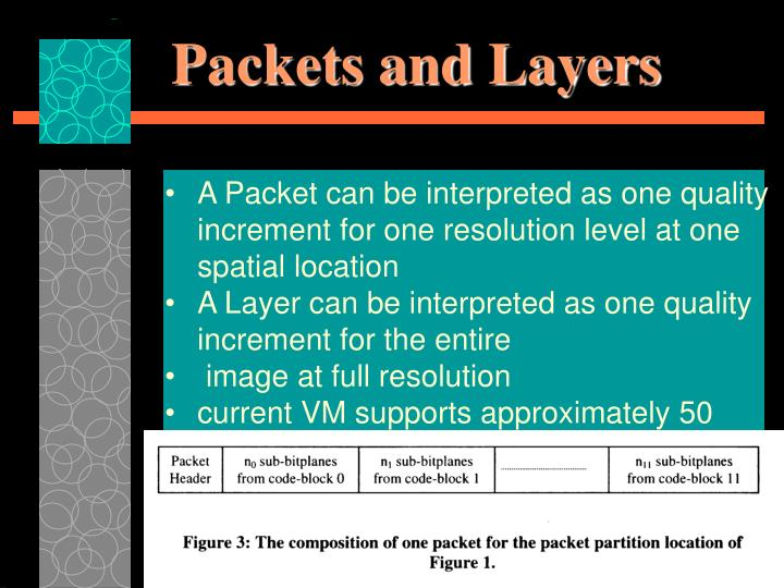 Packets and Layers