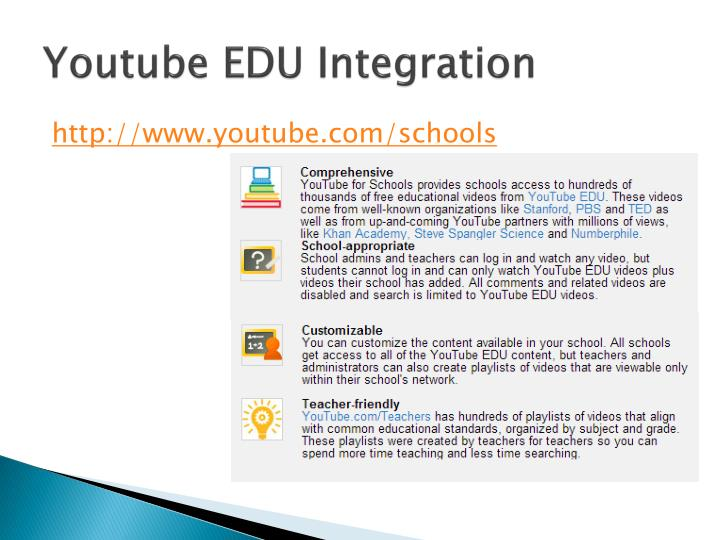 Youtube EDU Integration