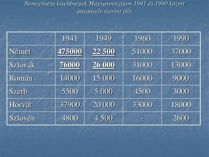 Nemzetiségi kisebbségek Magyarországon 1941 és 1990 között anyanyelv szerint (fő)