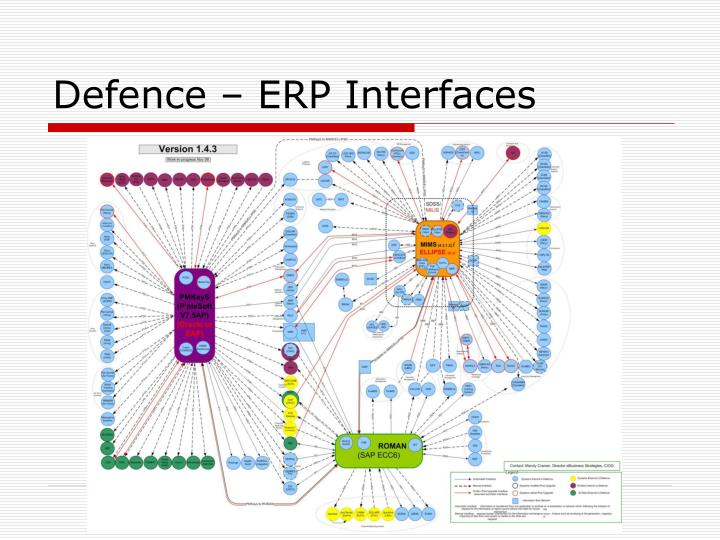 Defence – ERP Interfaces