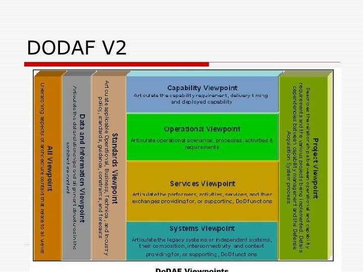 DODAF V2