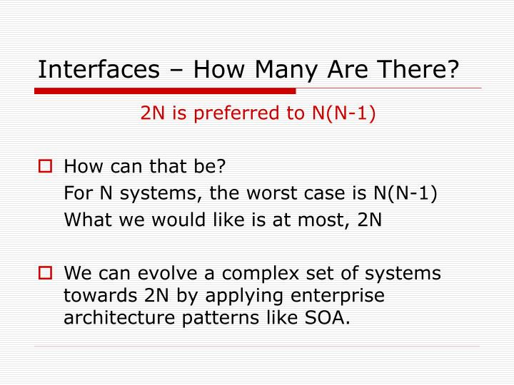 Interfaces – How Many Are There?