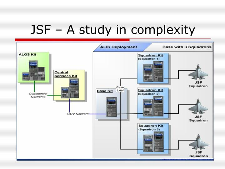 JSF – A study in complexity