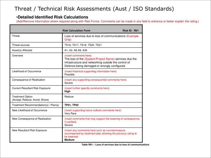 Threat / Technical Risk Assessments (Aust / ISO Standards)