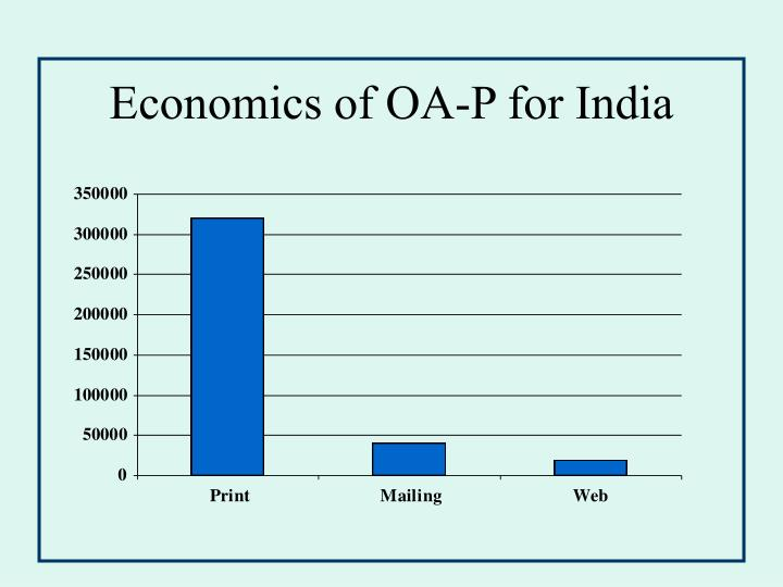 Economics of OA-P for India