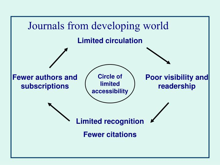 Journals from developing world