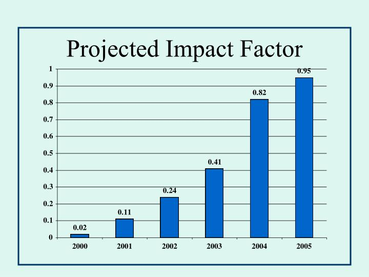 Projected Impact Factor