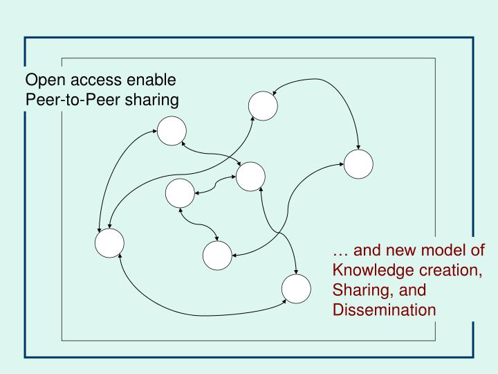 Open access enable Peer-to-Peer sharing