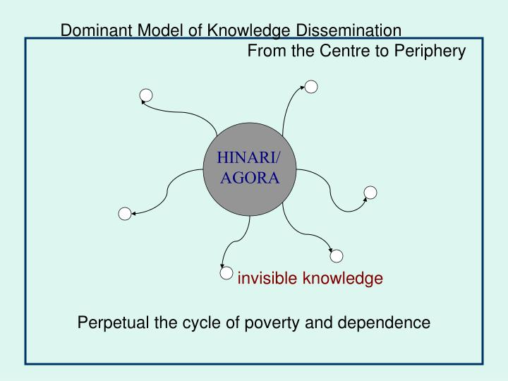 Dominant Model of Knowledge Dissemination