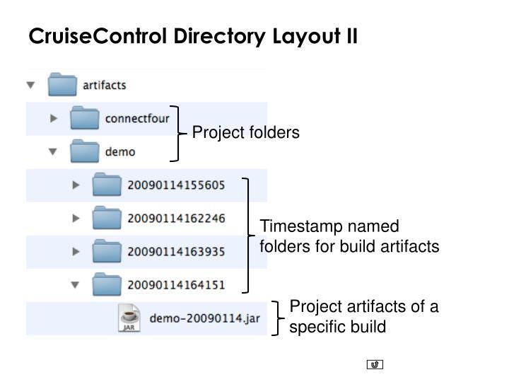 CruiseControl Directory Layout II