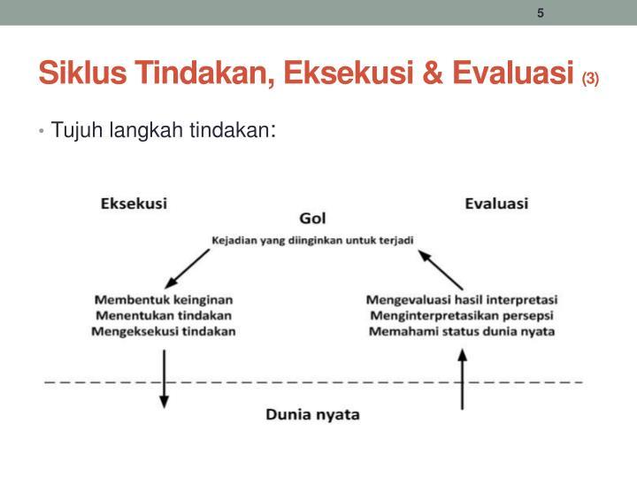 Siklus Tindakan, Eksekusi & Evaluasi