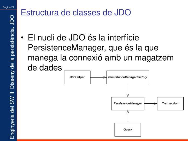 Estructura de classes de JDO