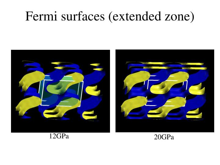 Fermi surfaces (extended zone)