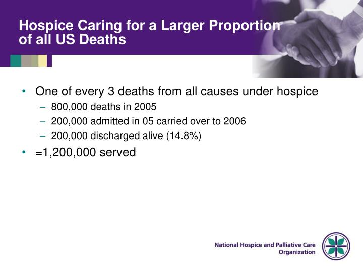 Hospice Caring for a Larger Proportion