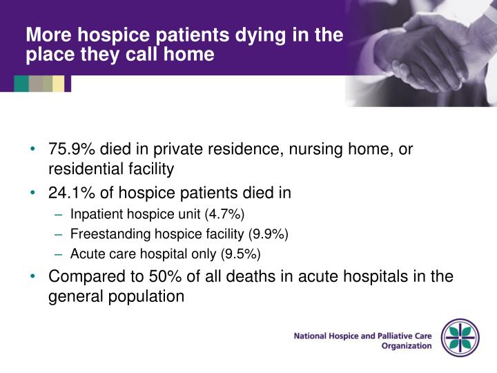 More hospice patients dying in the
