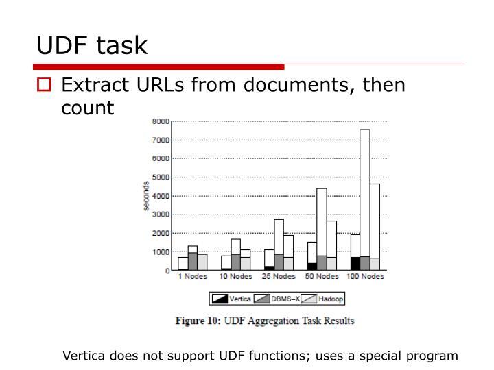 UDF task