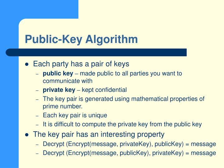 Public-Key Algorithm