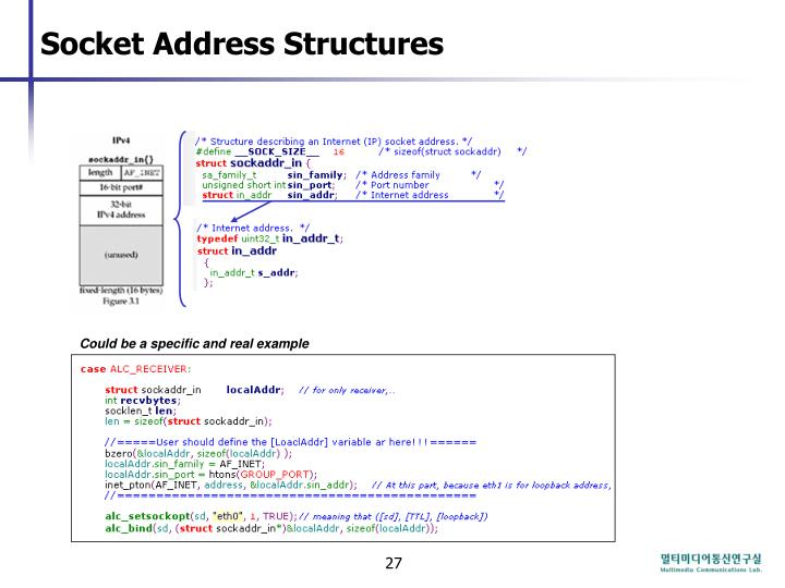 Socket Address Structures