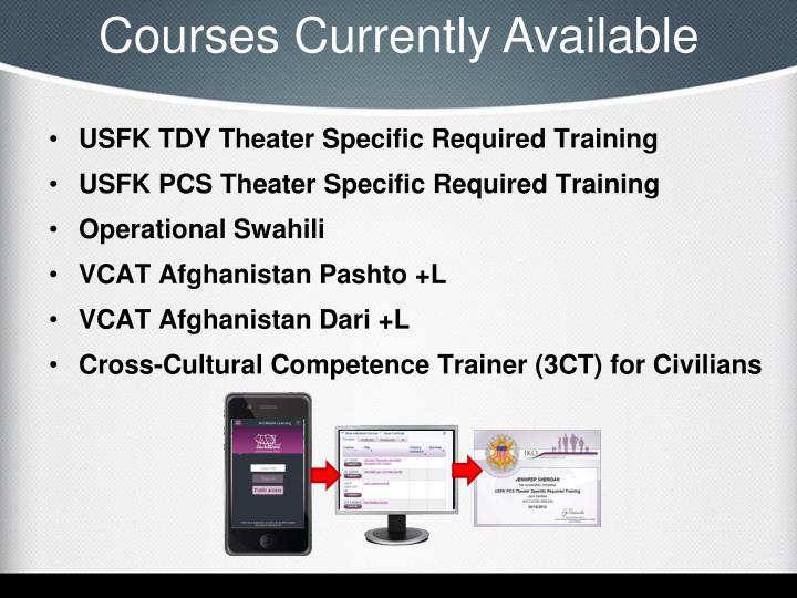 Courses Currently Available