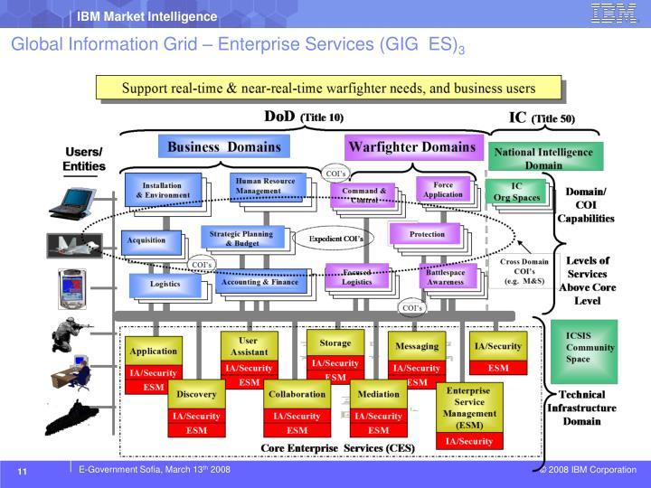 Global Information Grid – Enterprise Services (GIG  ES)