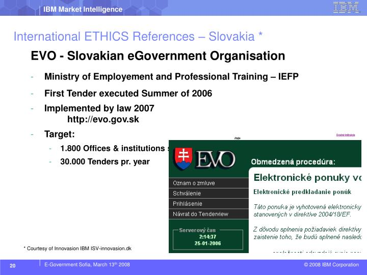 International ETHICS References – Slovakia *