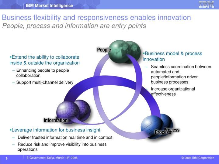 Business flexibility and responsiveness enables innovation