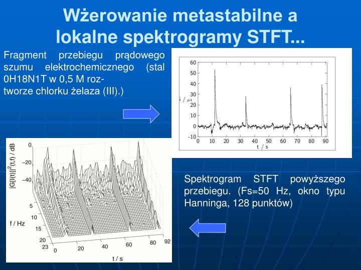 Wżerowanie metastabilne a lokalne spektrogramy STFT...