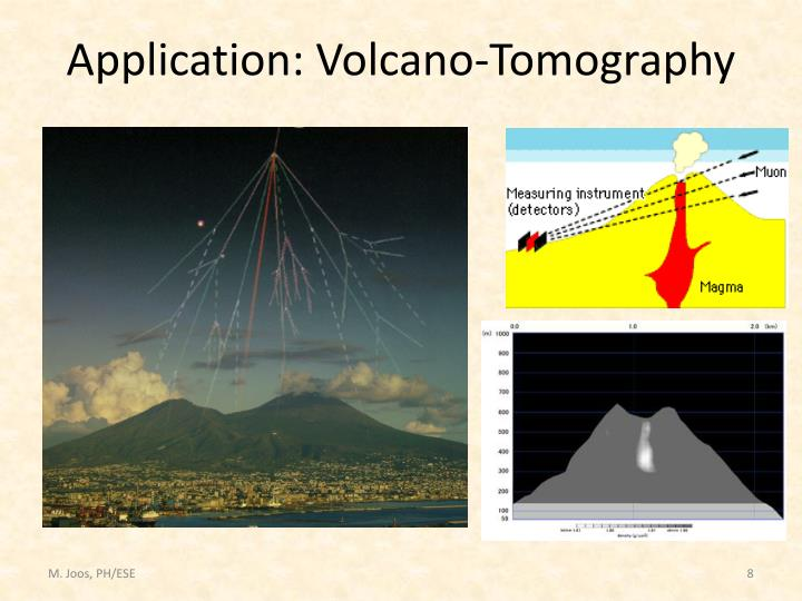 Application: Volcano-Tomography
