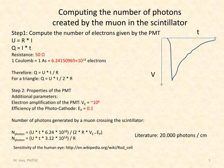 Computing the number of photons
