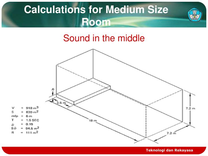 Calculations for Medium Size Room