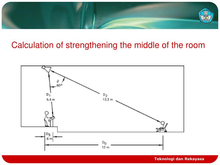 Calculation of strengthening the middle of the room
