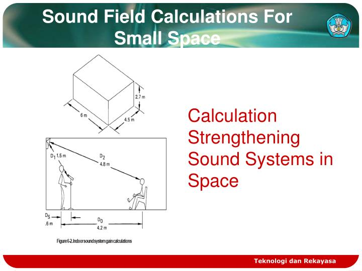 Sound Field Calculations For Small Space