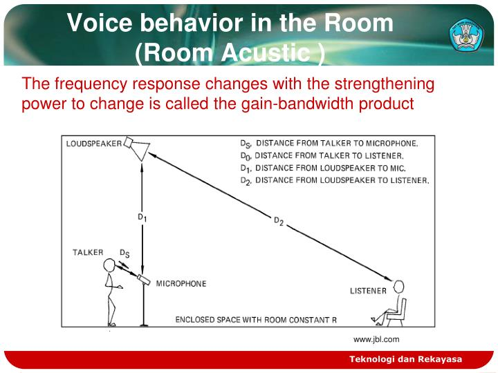 Voice behavior in the Room
