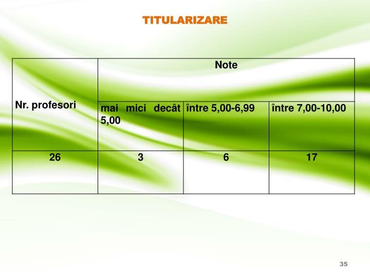 TITULARIZARE