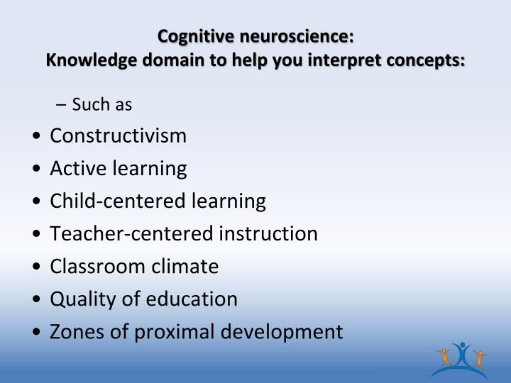 Cognitive neuroscience knowledge domain to help you interpret concepts