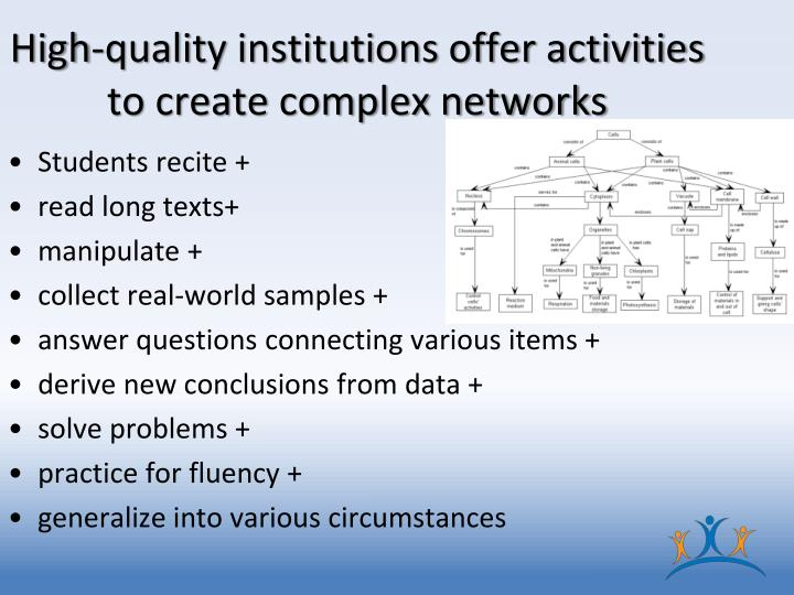 High-quality institutions offer activities to create complex networks