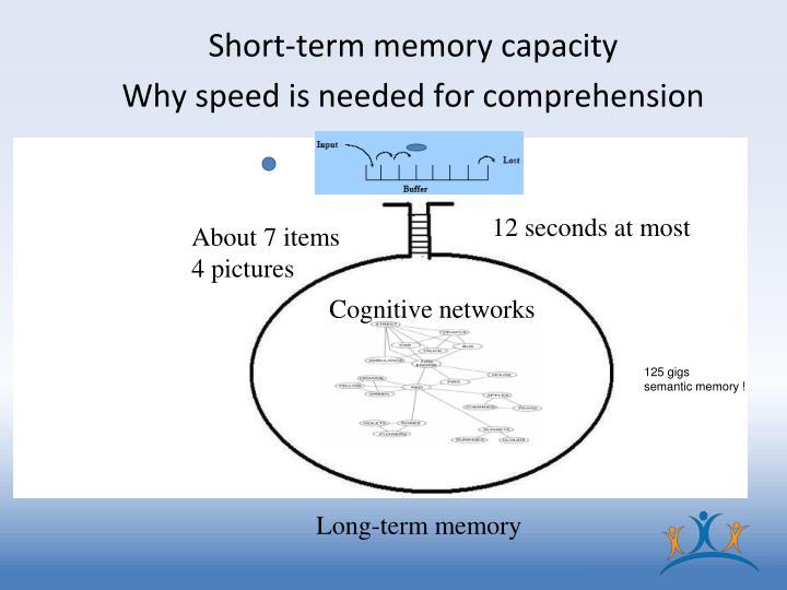 Short-term memory capacity