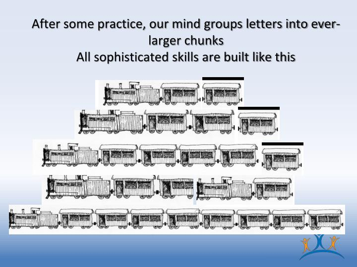 After some practice, our mind groups letters into ever-larger chunks