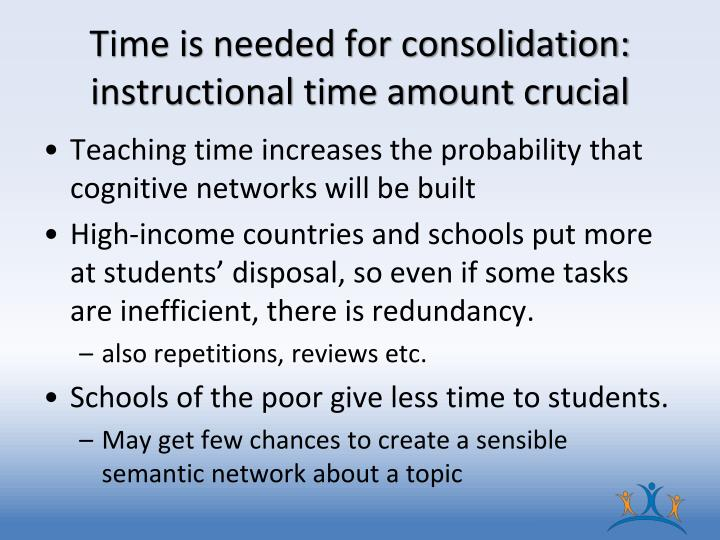 Time is needed for consolidation: