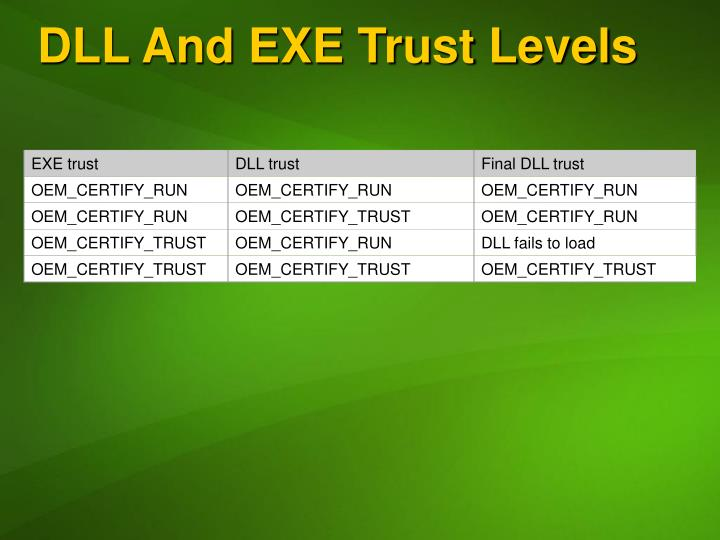 DLL And EXE Trust Levels