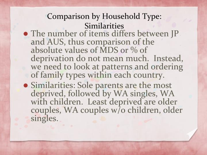 Comparison by Household Type:                    Similarities
